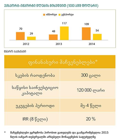 tafli_investicia_01_5044475550333017